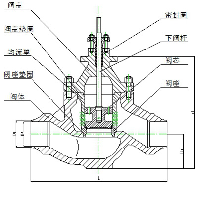 阀座,阀杆,闸板,阀盖,密封圈几部分组成,可通过对传动装置和闸阀的图片